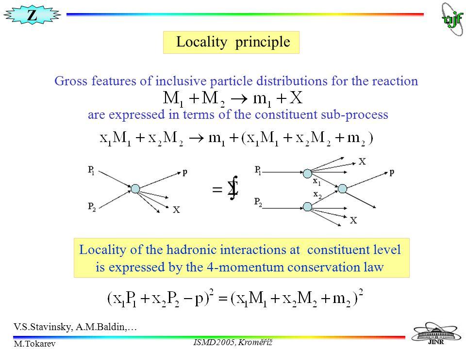 Z M.Tokarev ISMD2005, Kroměříž Z-scaling at RHIC  -meson production in pp collisions from PHEINX PHENIX Collaboration D.d'Enterria, Hard Probes'04, November, 2004, Ericeira, Portugal M.T., T.Dedovich, O.Rogachevsky J.Phys.G:Nucl.Part.