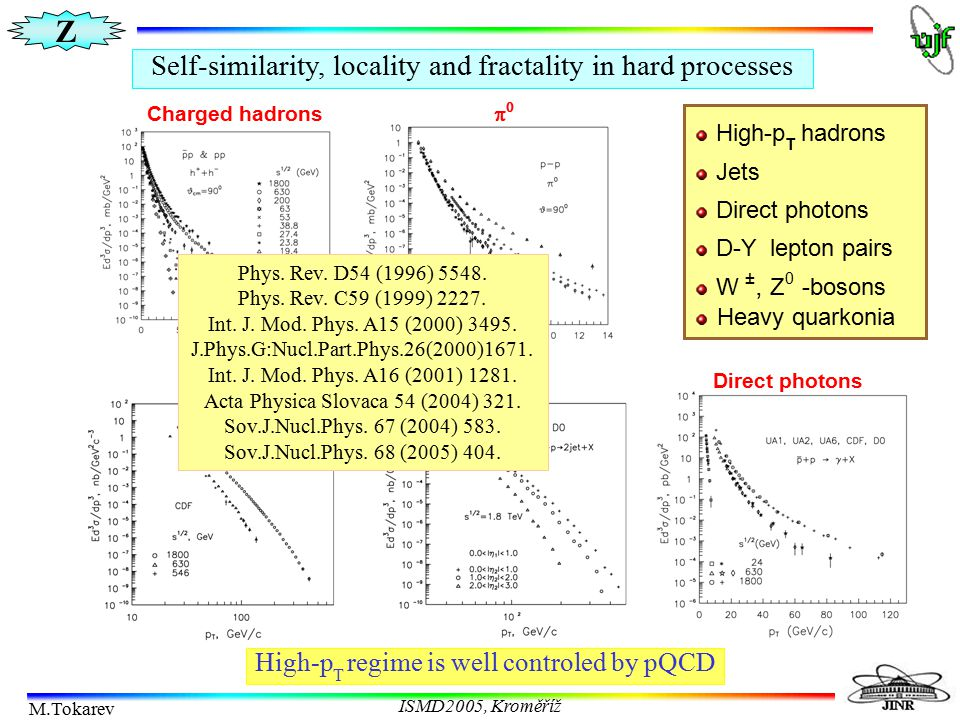 Z M.Tokarev ISMD2005, Kroměříž Medium produced in pp & AA collisions  Particle multiplicity  Multiplicity density dN ch /d   Mean transverse momentum  Energy density  Bj  R 2  ) dE T /dy Measured multiplicity density dN ch /d  in pp & pp is much more larger than dN ch /d  /(0.5N p ) in central AA collisions at AGS, SppS and RHIC ¯ ¯  Is medium produced in pp collisions at high dN ch /d  similar to nuclear medium created in central AA .