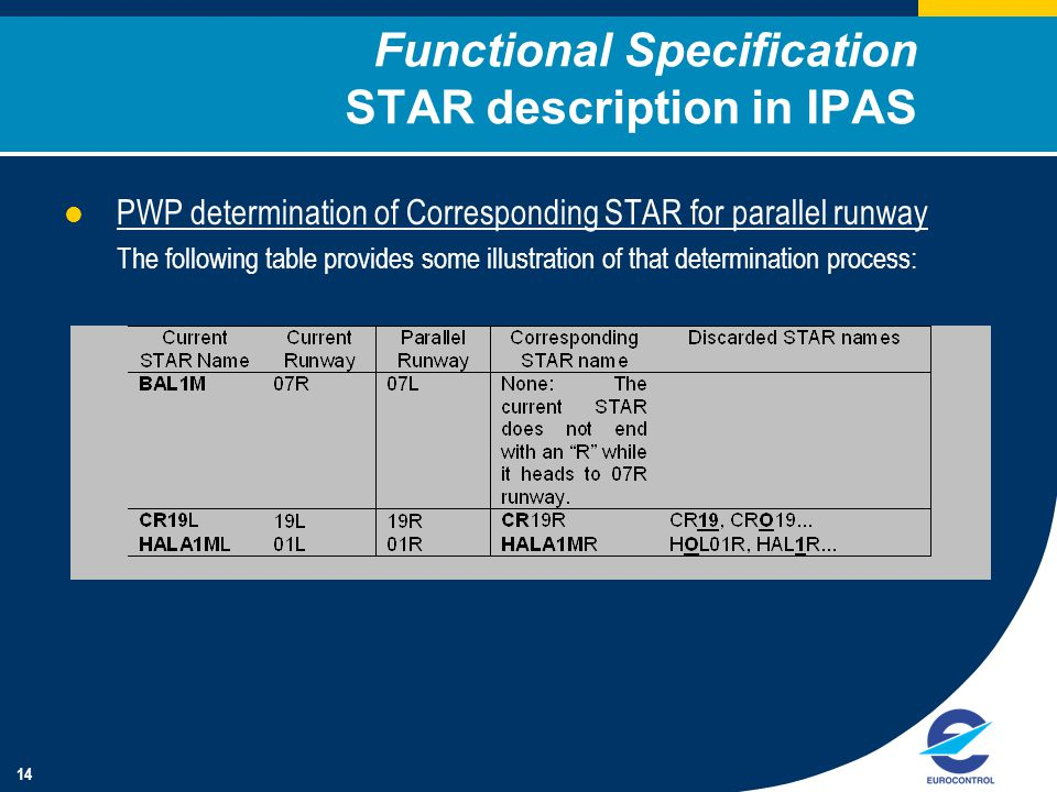14 Functional Specification STAR description in IPAS PWP determination of Corresponding STAR for parallel runway The following table provides some illustration of that determination process: