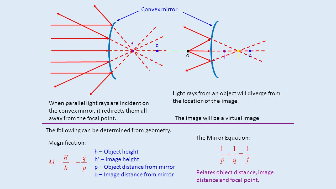 Refraction: Refraction is another means of changing the direction of light.
