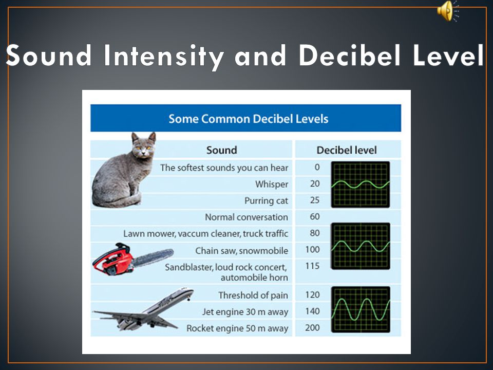 Loudness is determined by intensity.