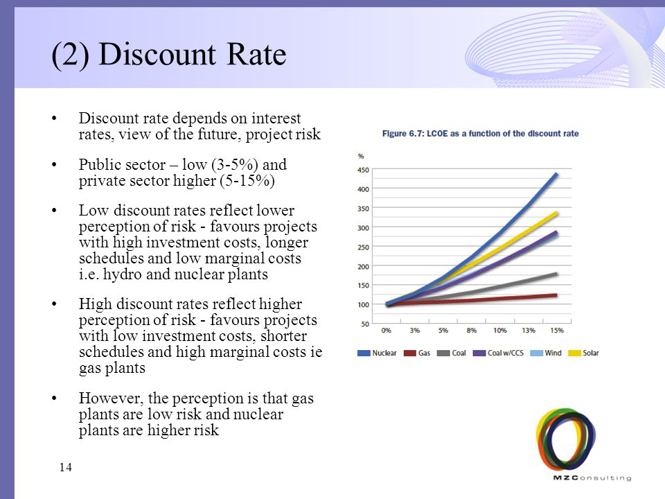 (2) Discount Rate Discount rate depends on interest rates, view of the future, project risk Public sector – low (3-5%) and private sector higher (5-15%) Low discount rates reflect lower perception of risk - favours projects with high investment costs, longer schedules and low marginal costs i.e.