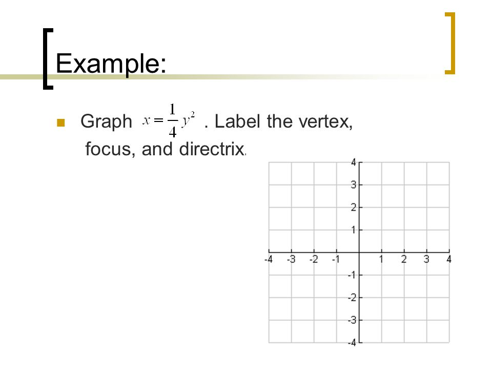 Example: Graph. Label the vertex, focus, and directrix.