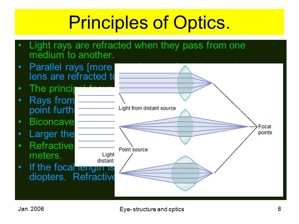 Jan. 2006 Eye- structure and optics 8 Principles of Optics. Light rays are refracted when they pass from one medium to another. Parallel rays [more th