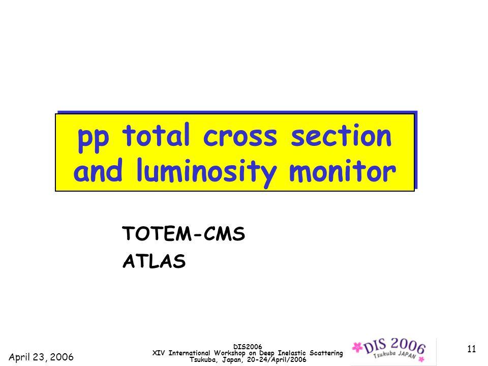 April 23, 2006 DIS2006 XIV International Workshop on Deep Inelastic Scattering Tsukuba, Japan, 20-24/April/2006 11 pp total cross section and luminosity monitor TOTEM-CMS ATLAS