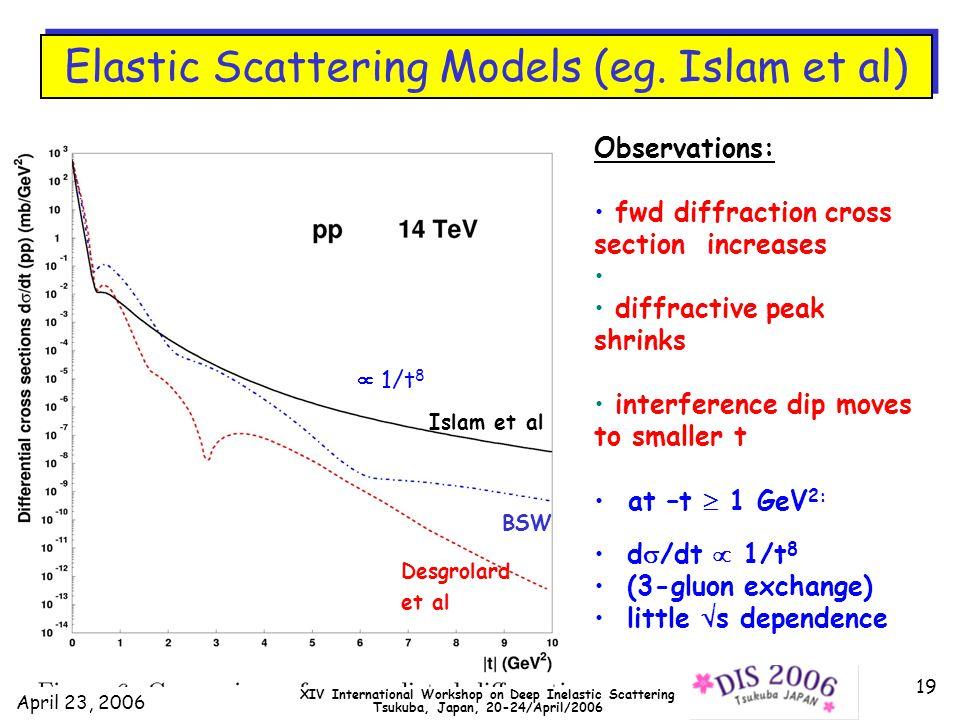April 23, 2006 DIS2006 XIV International Workshop on Deep Inelastic Scattering Tsukuba, Japan, 20-24/April/2006 19 Observations: fwd diffraction cross section increases diffractive peak shrinks interference dip moves to smaller t at –t  1 GeV 2: d  /dt  1/t 8 (3-gluon exchange) little  s dependence Elastic Scattering Models (eg.