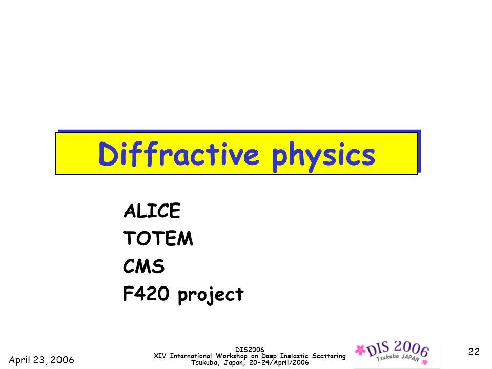 April 23, 2006 DIS2006 XIV International Workshop on Deep Inelastic Scattering Tsukuba, Japan, 20-24/April/2006 22 Diffractive physics ALICE TOTEM CMS F420 project