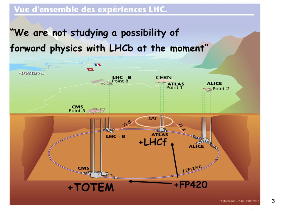 April 23, 2006 DIS2006 XIV International Workshop on Deep Inelastic Scattering Tsukuba, Japan, 20-24/April/2006 3 +TOTEM +LHCf +FP420 We are not studying a possibility of forward physics with LHCb at the moment