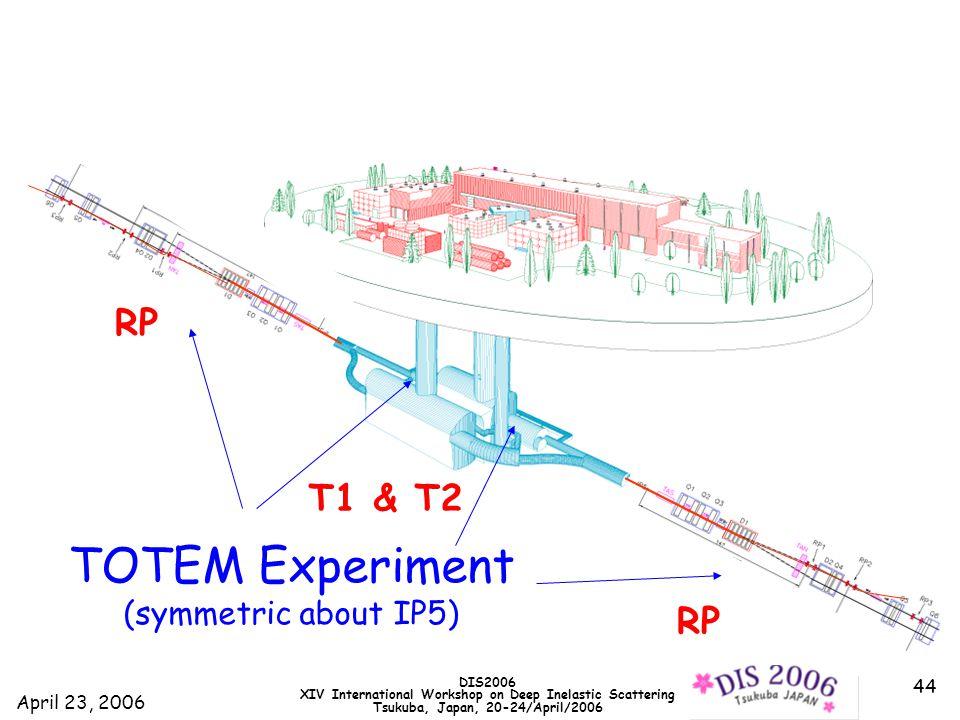April 23, 2006 DIS2006 XIV International Workshop on Deep Inelastic Scattering Tsukuba, Japan, 20-24/April/2006 44 TOTEM Experiment (symmetric about IP5) T1 & T2 RP