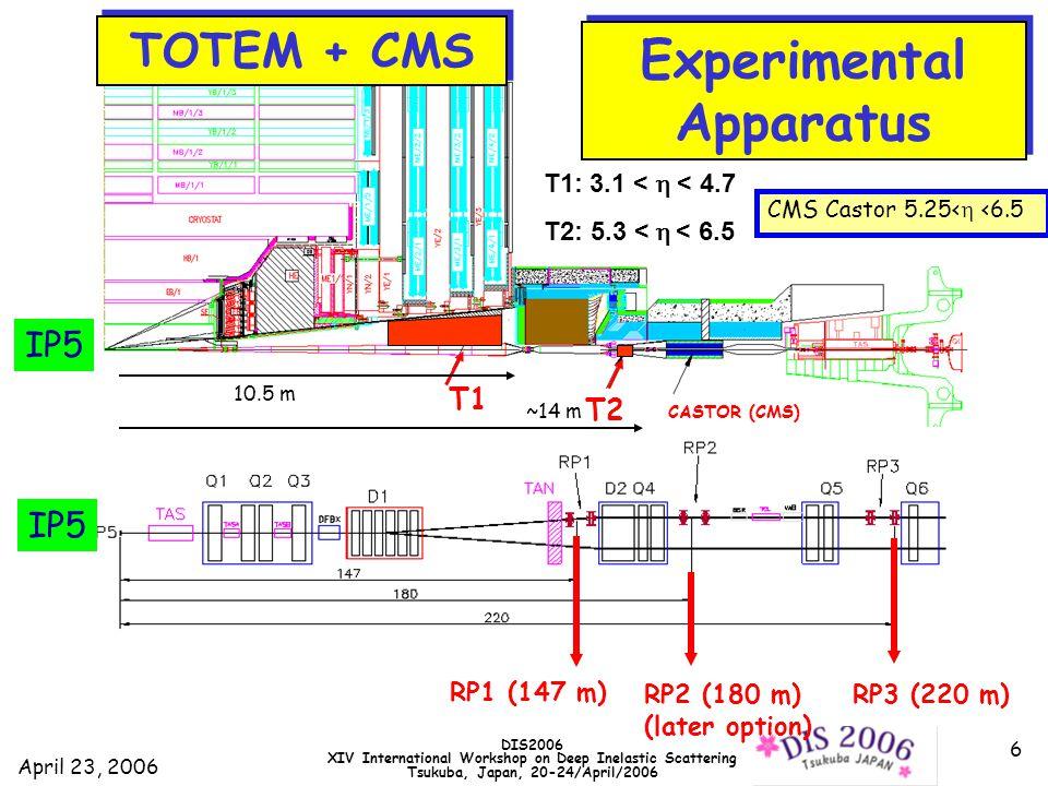 April 23, 2006 DIS2006 XIV International Workshop on Deep Inelastic Scattering Tsukuba, Japan, 20-24/April/2006 7 ~3 m 5 planes with measurement of three coordinates per plane.