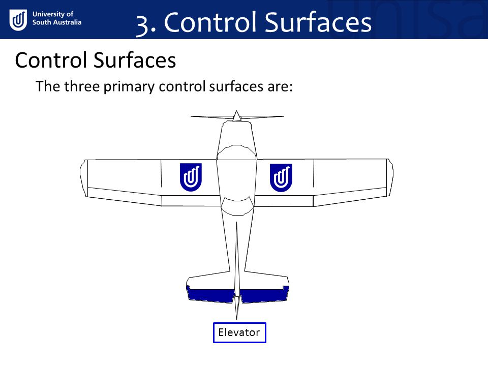 3. Control Surfaces Control Surfaces The three primary control surfaces are: Elevator