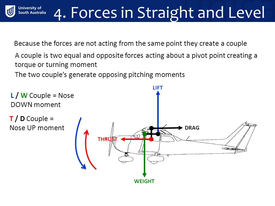 Because the forces are not acting from the same point they create a couple L / W Couple = Nose DOWN moment WEIGHT LIFT DRAG THRUST A couple is two equal and opposite forces acting about a pivot point creating a torque or turning moment The two couple's generate opposing pitching moments T / D Couple = Nose UP moment 4.