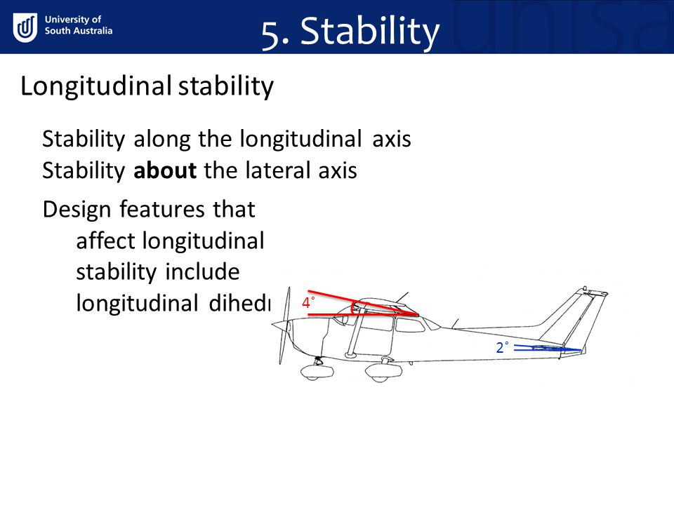5. Stability Design features that affect longitudinal stability include longitudinal dihedral Longitudinal stability Stability along the longitudinal