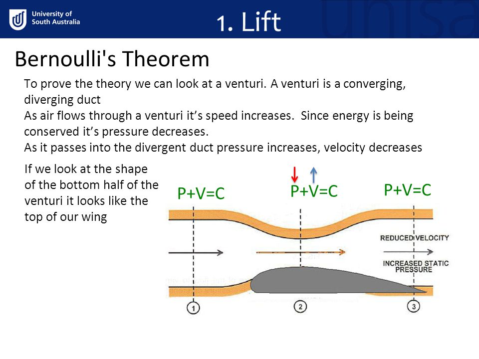 1.Lift Bernoulli s Theorem To prove the theory we can look at a venturi.