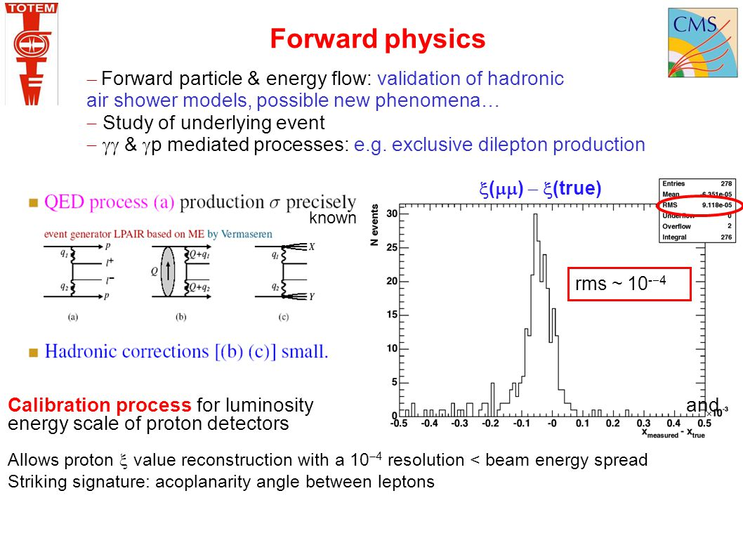  Forward particle & energy flow: validation of hadronic air shower models, possible new phenomena…  Study of underlying event   &  p mediated pr