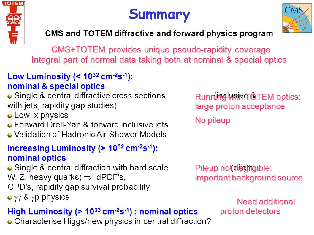 Summary CMS and TOTEM diffractive and forward physics program CMS+TOTEM provides unique pseudo-rapidity coverage Integral part of normal data taking b