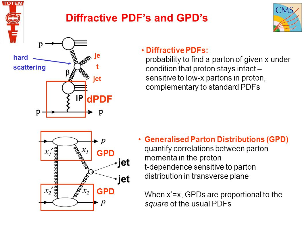 Diffractive PDFs: probability to find a parton of given x under condition that proton stays intact – sensitive to low-x partons in proton, complementa