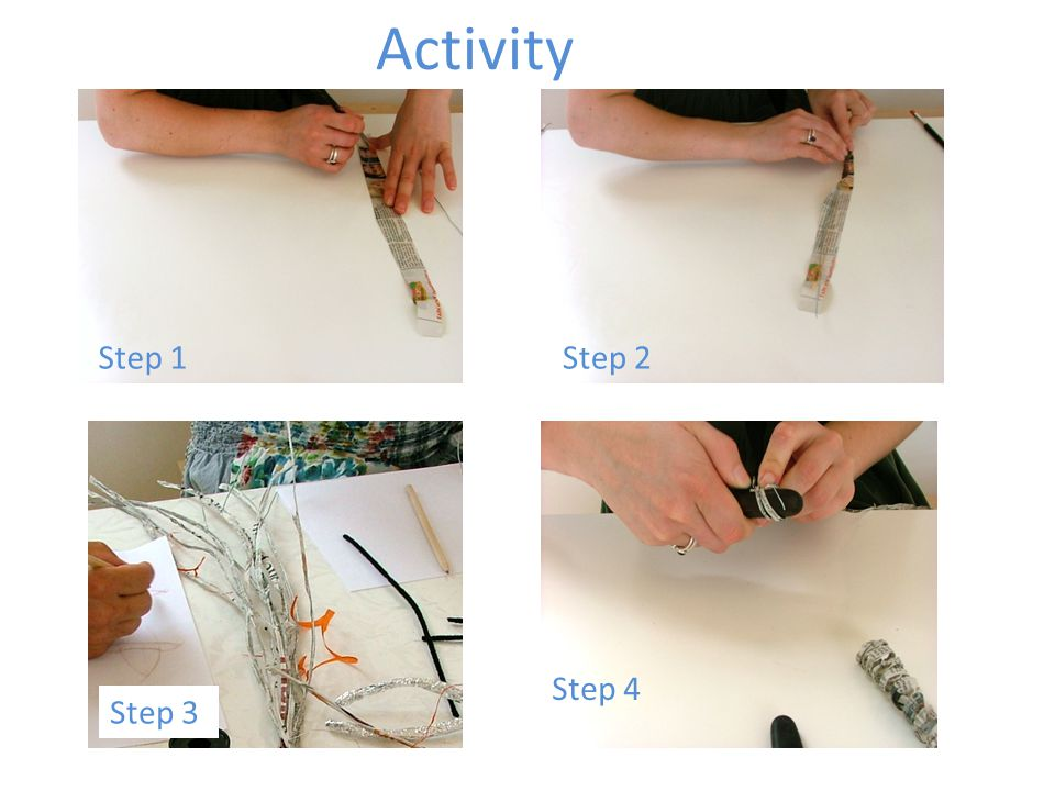 Activity Step 4 Step 1Step 2 Step 3