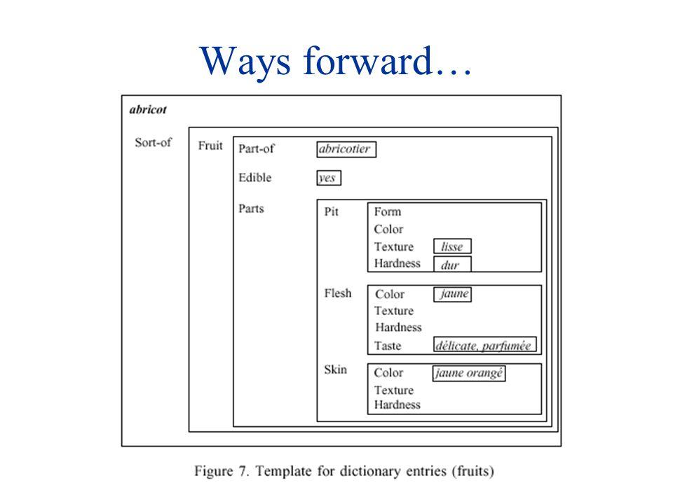 Ways forward…