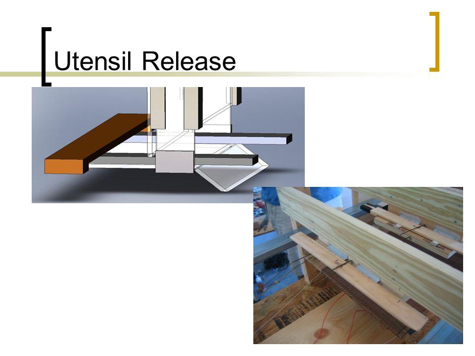Utensil Release