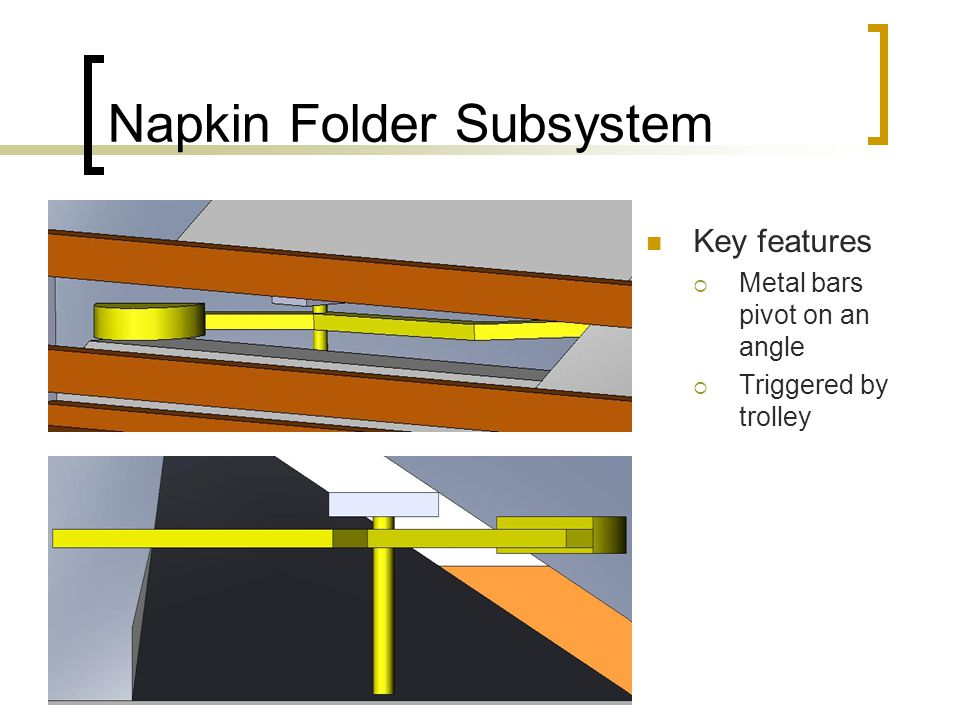 Napkin Folder Subsystem Key features  Metal bars pivot on an angle  Triggered by trolley