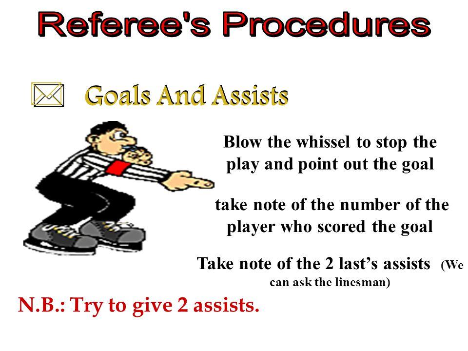   Goals And Assists