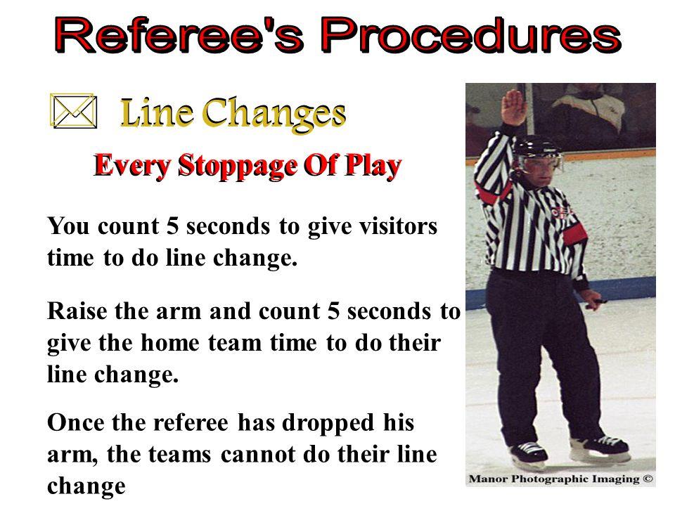 Penalty's Procedures Official's workbook P 16 Questions 1 to 9 1 23 4 56 7 89 True False True False