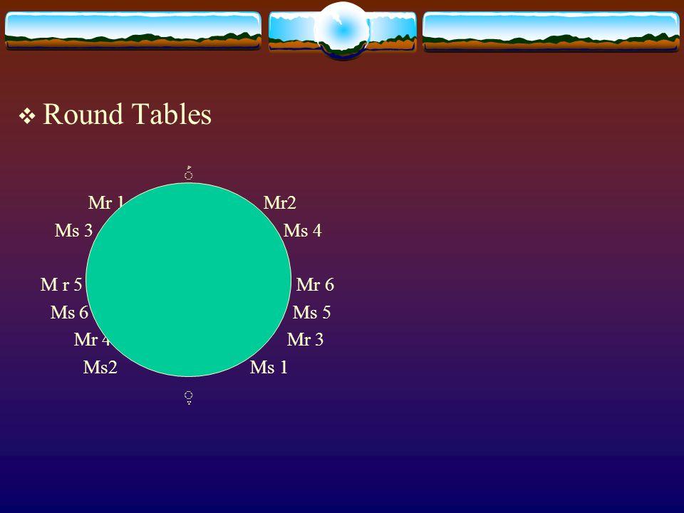  Round Tables Mr 1 Mr2 Ms 3 Ms 4 M r 5 Mr 6 Ms 6 Ms 5 Mr 4 Mr 3 Ms2 Ms 1