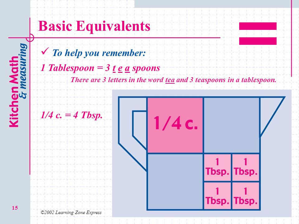 ©2002 Learning Zone Express 15 Basic Equivalents To help you remember: 1 Tablespoon = 3 t e a spoons There are 3 letters in the word tea and 3 teaspoons in a tablespoon.