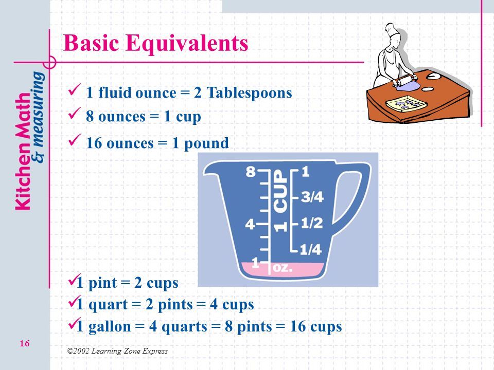 ©2002 Learning Zone Express 16 1 pint = 2 cups 1 quart = 2 pints = 4 cups 1 gallon = 4 quarts = 8 pints = 16 cups Basic Equivalents 1 fluid ounce = 2 Tablespoons 8 ounces = 1 cup 16 ounces = 1 pound