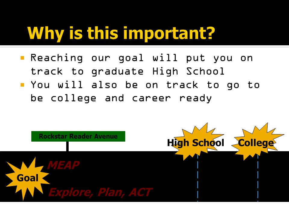  Reaching our goal will put you on track to graduate High School  You will also be on track to go to be college and career ready Rockstar Reader Avenue MEAP Explore, Plan, ACT Goal High SchoolCollege