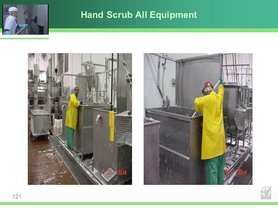 Hand Scrub All Equipment 121
