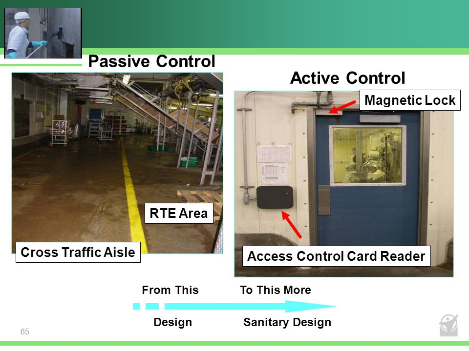 65 Magnetic Lock Access Control Card Reader Active Control Passive Control From ThisTo This More Design Sanitary Design Cross Traffic Aisle RTE Area