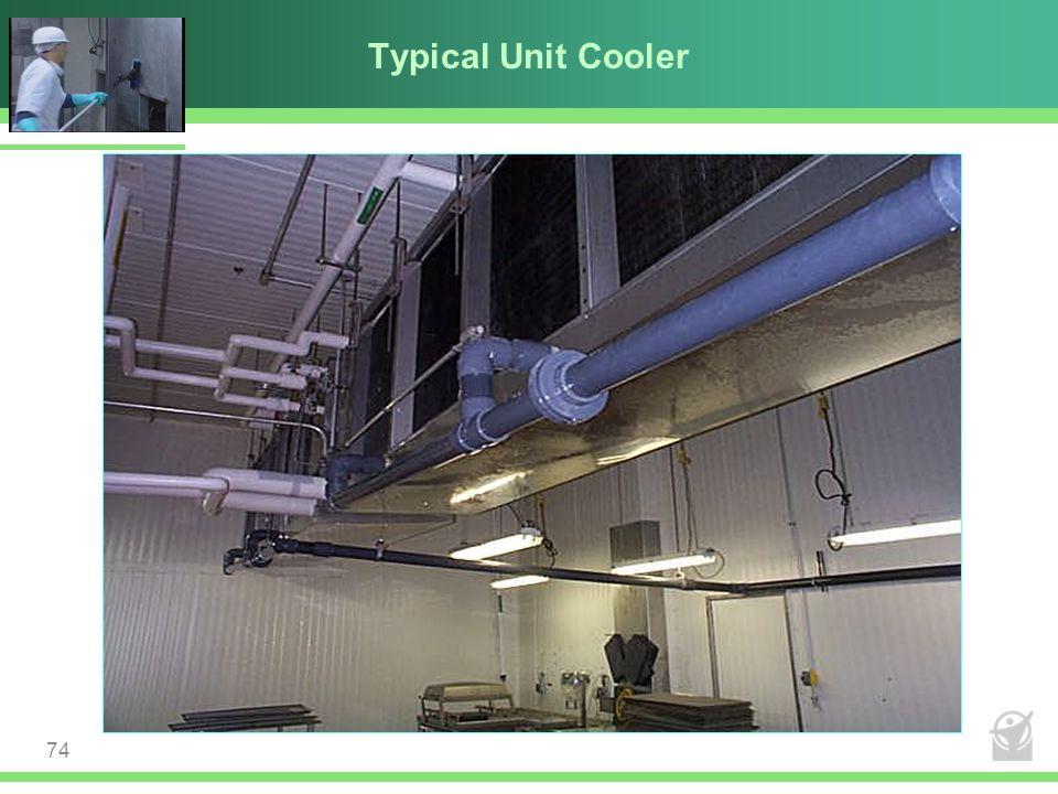 Typical Unit Cooler 74