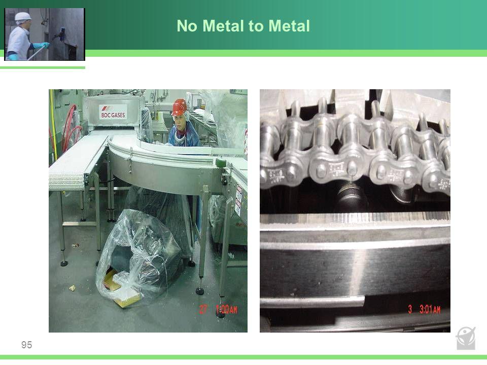 No Metal to Metal 95