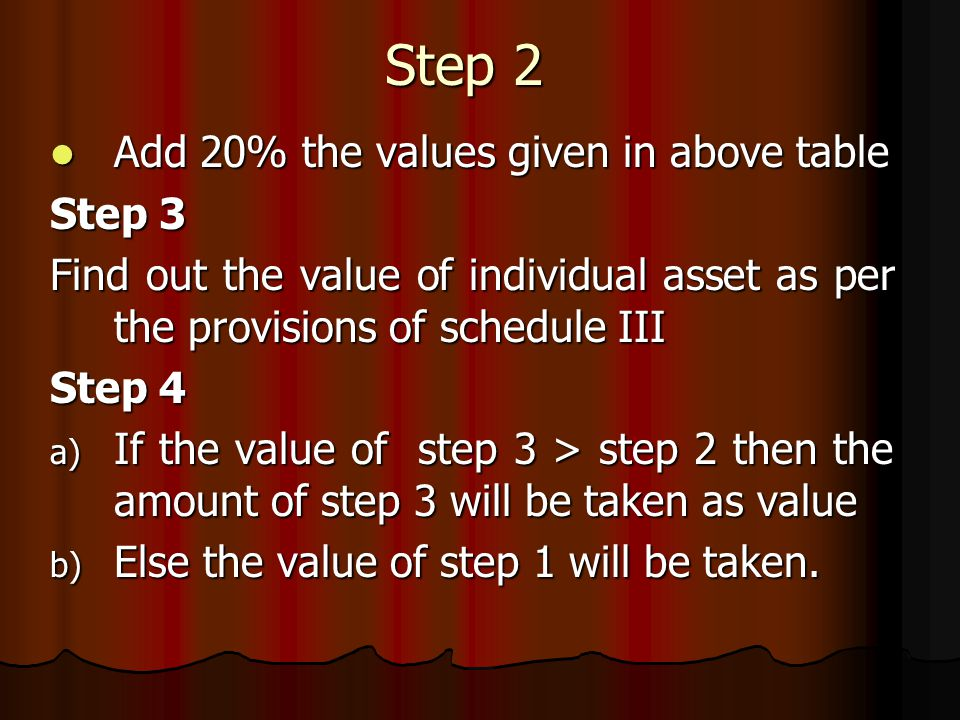 Step 2 Add 20% the values given in above table Add 20% the values given in above table Step 3 Find out the value of individual asset as per the provisions of schedule III Step 4 a) If the value of step 3 > step 2 then the amount of step 3 will be taken as value b) Else the value of step 1 will be taken.