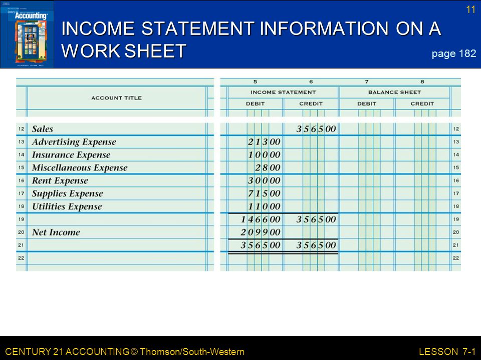 CENTURY 21 ACCOUNTING © Thomson/South-Western 11 LESSON 7-1 INCOME STATEMENT INFORMATION ON A WORK SHEET page 182