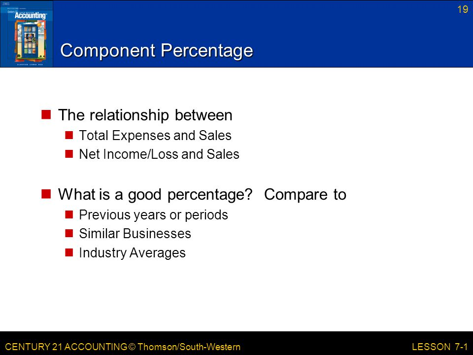 CENTURY 21 ACCOUNTING © Thomson/South-Western 19 LESSON 7-1 Component Percentage The relationship between Total Expenses and Sales Net Income/Loss and Sales What is a good percentage.