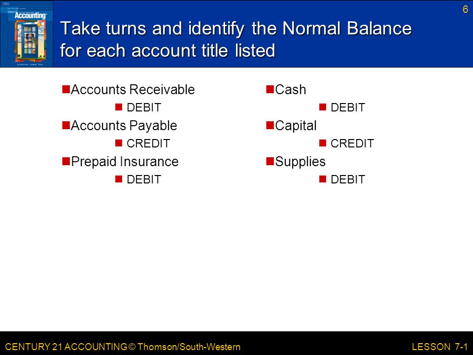 CENTURY 21 ACCOUNTING © Thomson/South-Western 6 LESSON 7-1 Take turns and identify the Normal Balance for each account title listed Accounts Receivable DEBIT Accounts Payable CREDIT Prepaid Insurance DEBIT Cash DEBIT Capital CREDIT Supplies DEBIT