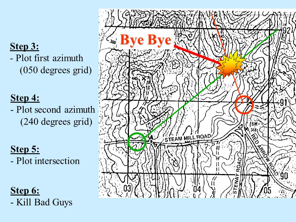 Bad Guys Step 3: - Plot first azimuth (050 degrees grid) Step 4: - Plot second azimuth (240 degrees grid) Step 5: - Plot intersection