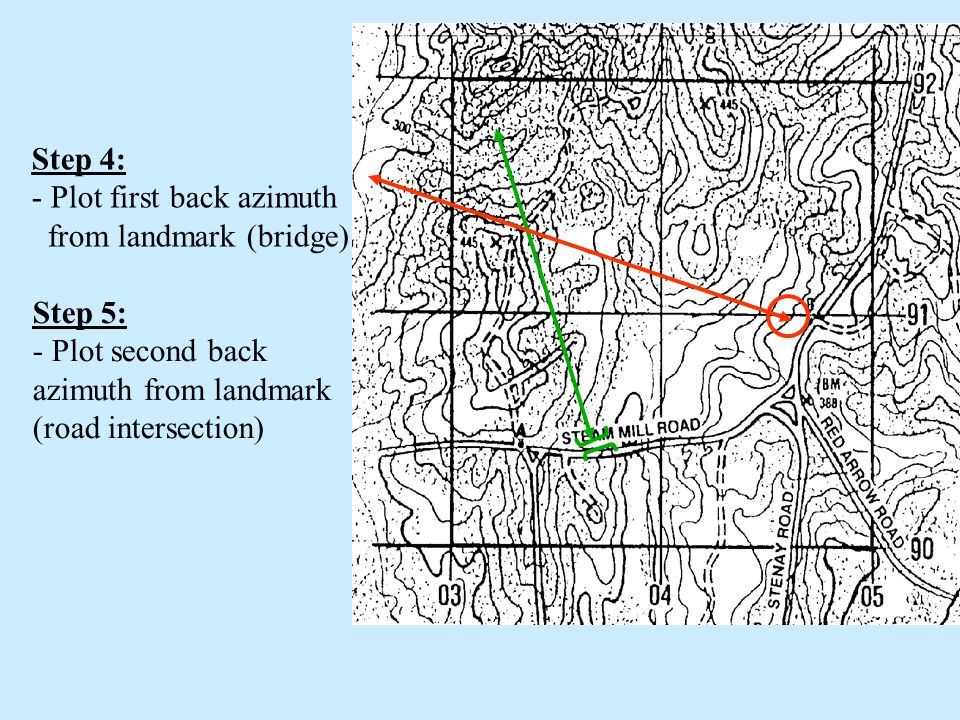 Step 4: - Plot first back azimuth from landmark (bridge)