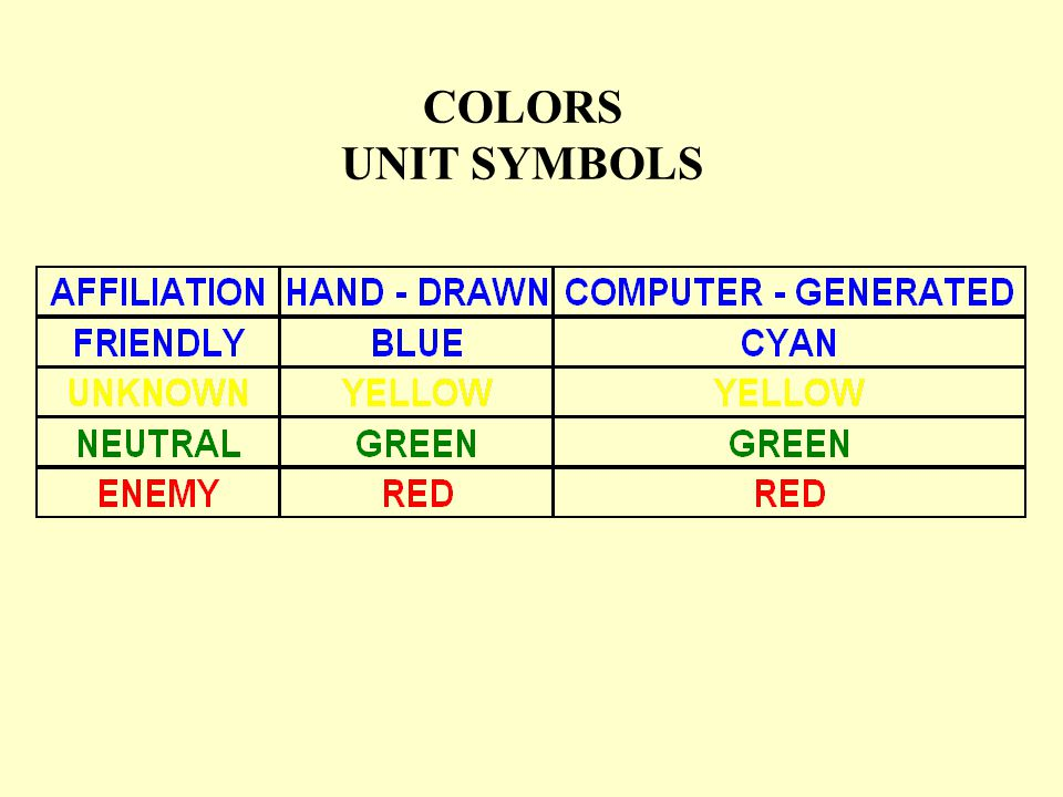 COLORS GRAPHIC CONTROL MEASURES BLACK: REPRESENTS ALL FRIENDLY CONTROL MEASURES. RED:REPRESENTS ALL ENEMY CONTROL. MEASURE. GREEN: REPRESENTS ALL OBST