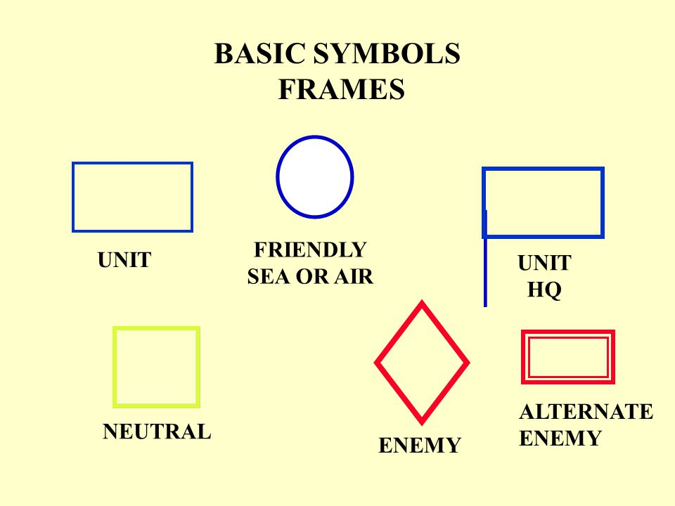 COLORS UNIT SYMBOLS