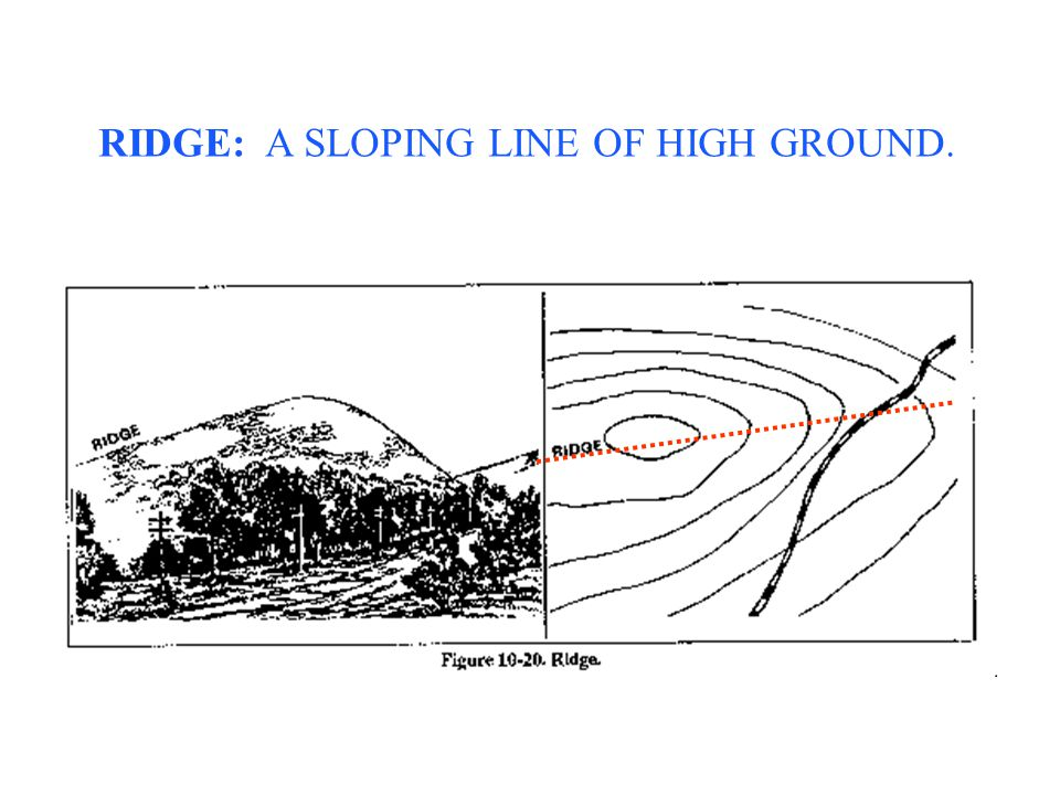 RIDGE: A SLOPING LINE OF HIGH GROUND.