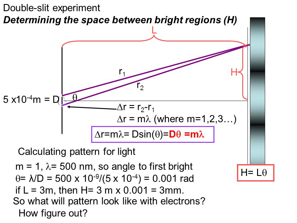Double-slit experiment Determining the space between bright regions (H) 5 x10 -4 m = D r1r1 r2r2  r = r 2 -r 1  r = m (where m=1,2,3…)  r=m = Dsin(