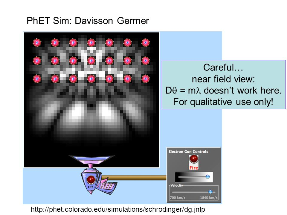 PhET Sim: Davisson Germer http://phet.colorado.edu/simulations/schrodinger/dg.jnlp Careful… near field view: D  = m doesn't work here. For qualitativ