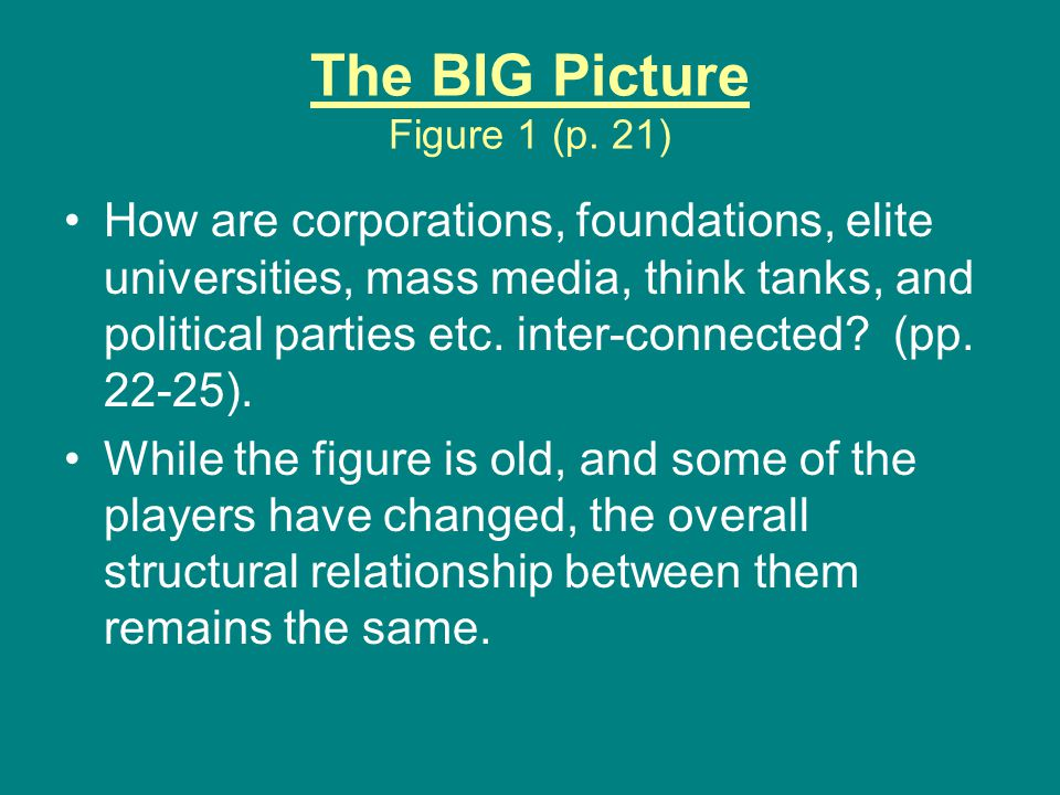 The BIG Picture Figure 1 (p.