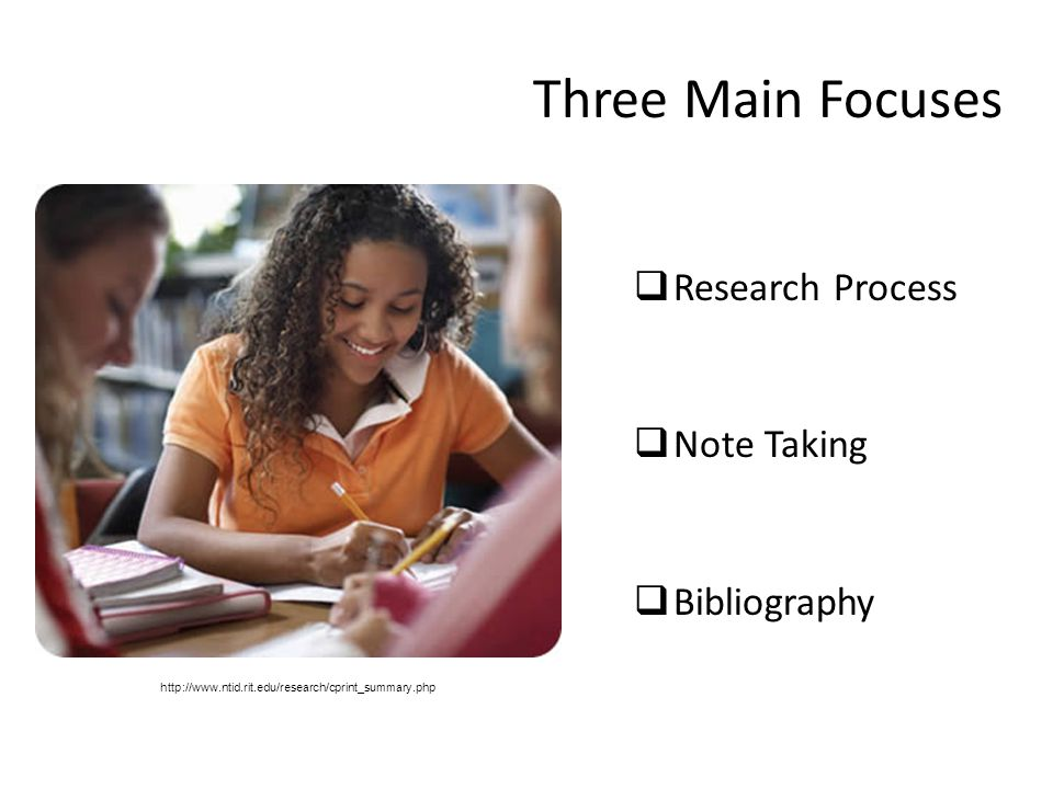 Three Main Focuses  Research Process  Note Taking  Bibliography http://www.ntid.rit.edu/research/cprint_summary.php