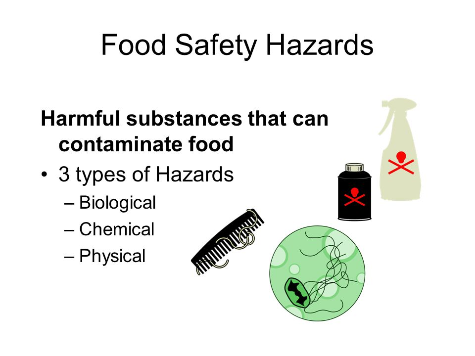 Food Safety Hazards Harmful substances that can contaminate food 3 types of Hazards –Biological –Chemical –Physical