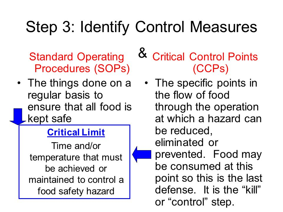 Step 3: Identify Control Measures Standard Operating Procedures (SOPs) The things done on a regular basis to ensure that all food is kept safe Critica